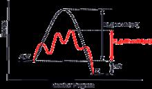 220px-CatalysisScheme