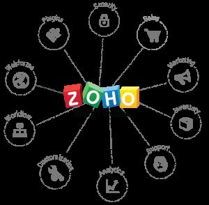 zoho_integration-300×294